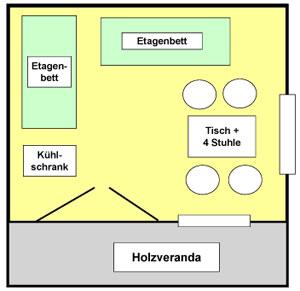 Grundriss Radwanderhütte - Holzhütte - Stuga: ca 16 qm
